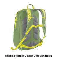 Фото Рюкзак Granite Gear Manitou Harbor Teal/Basalt 28л 923145